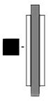 прямая форма